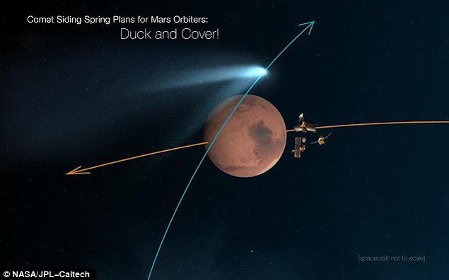 Комета летит навстречу Марсу.