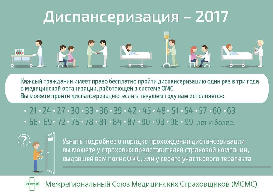 Документы для новорожденного на прописку в москве