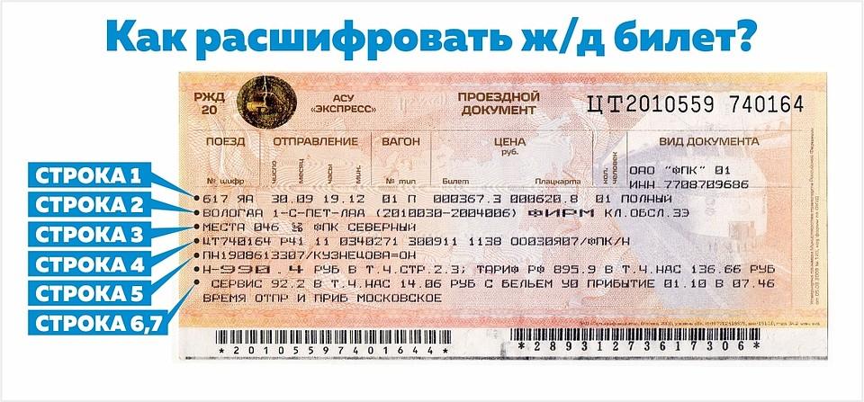 Купить жд билет на поезд 63 купить онлайн билеты на самолет в москву
