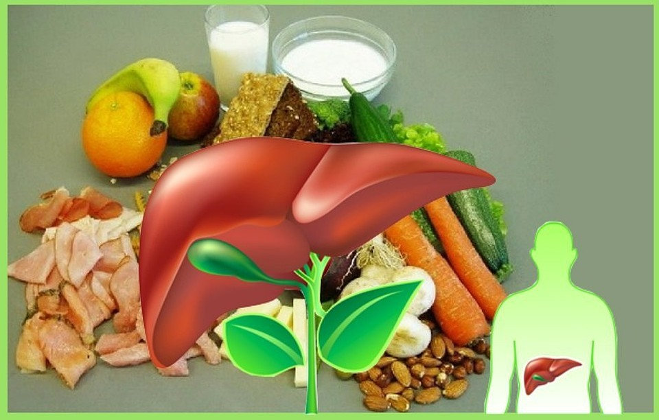 Диета Здоровой Печени. Печеночная диета — принципы, рекомендации, меню, запрещенные продукты