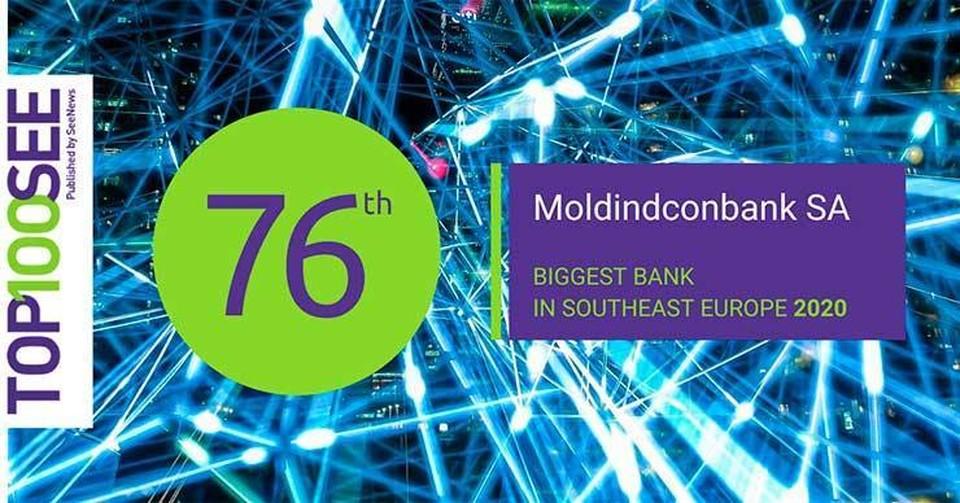 Moldindconbank улучшает свои позиции в ТОП-100 крупнейших банков Юго-Восточной Европы