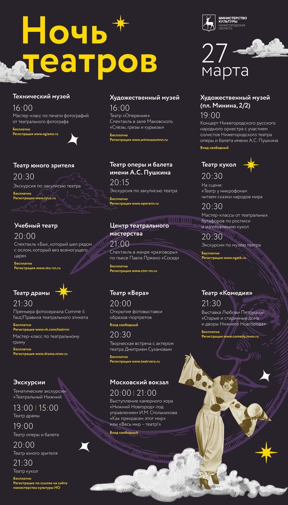 Ночь театров в Нижнем Новгороде 27 марта 2021 года: программа мероприятий, расписание.