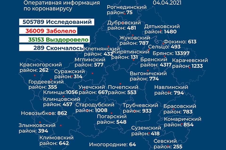 Фото: пресс-служба правительства Брянской области.
