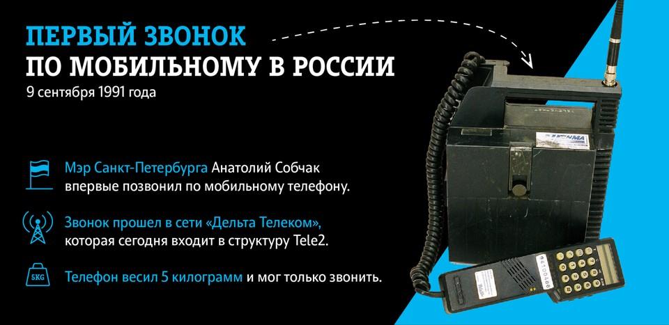 За 30 лет телекоммуникационная отрасль в Росси сделала услуги сотовой связи доступными каждому россиянину.