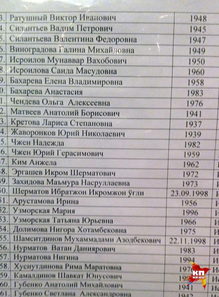 В избирательных списках много русских фамилий. ФОТО Александр ЛУКЬЯНОВ