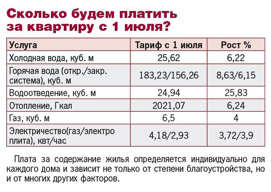 Одной час стоимость гкал сауны час в москве стоимость