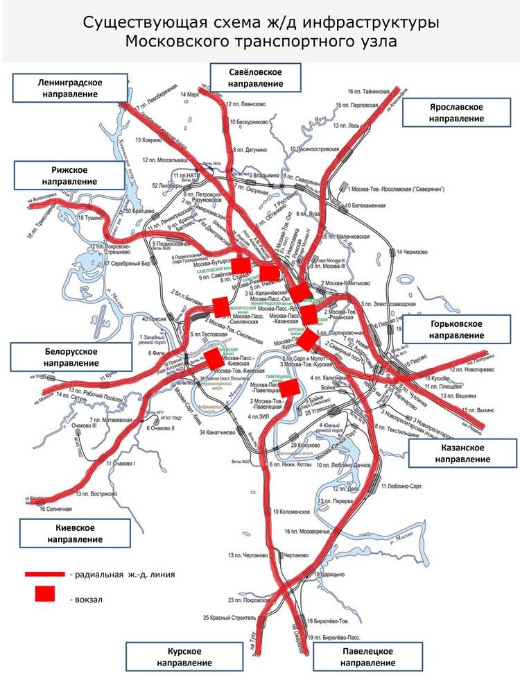 Так схема пригородных поездов МЖД выглядит сейчас.