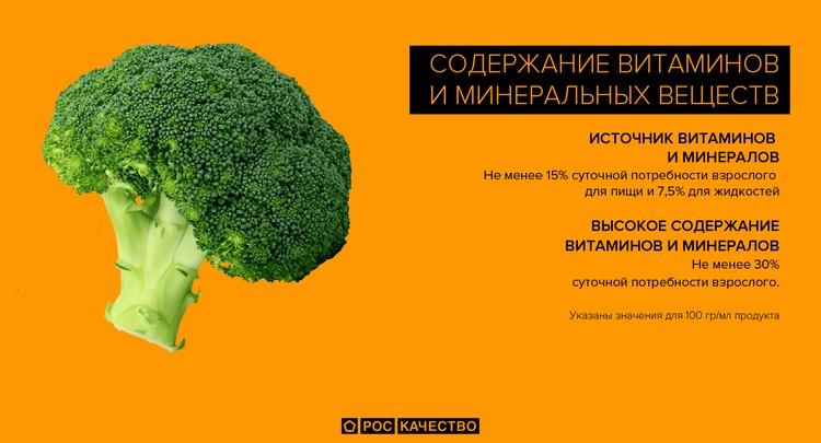 Количество витаминов во многом зависит от способа выращивания растений, питания животных, перевозки и хранения продуктов.