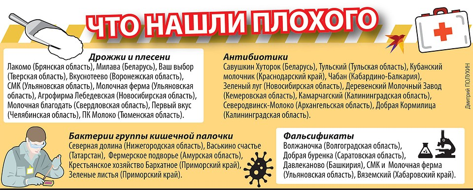 Микрозайм неработающим в амурской области