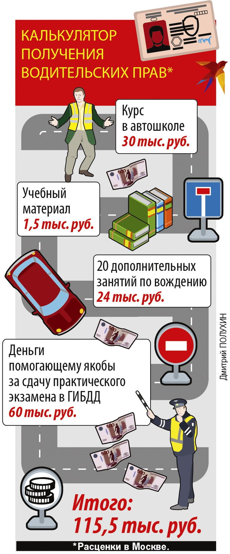 Калькулятор получения водительских прав