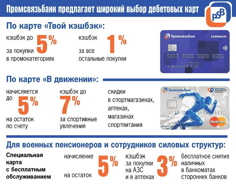 нижний тагил промсвязьбанк кредитбанковские каникулы по кредиту в сбербанке