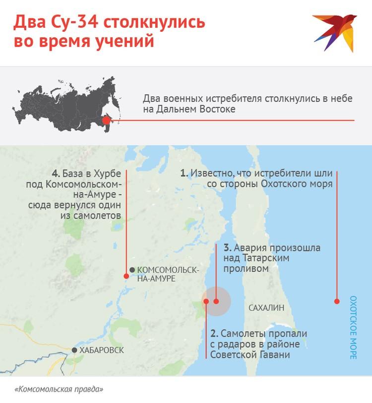 Схема происшествия с самолетами Су-34 в Хабаровском крае.