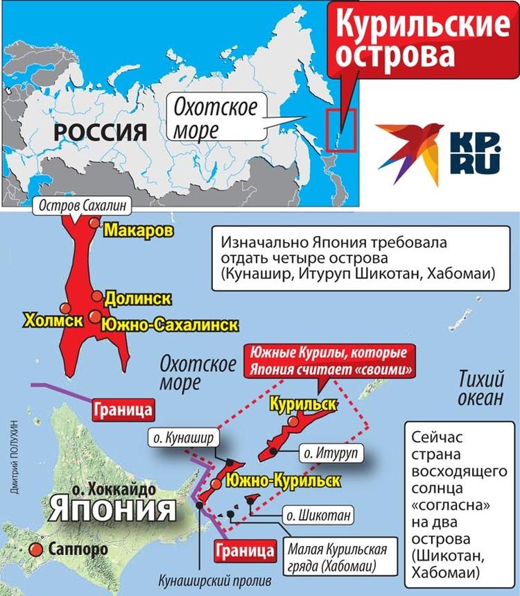 Территориальные претензии японцев к России.