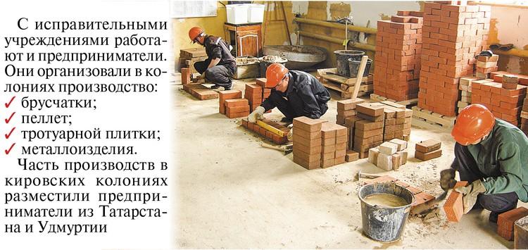 Фотографии предоставлены УФСИН России по Кировской области