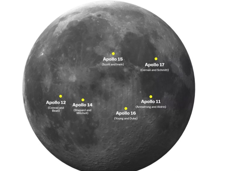 Места, где на Луне на...но. Указано, кто на... ал.