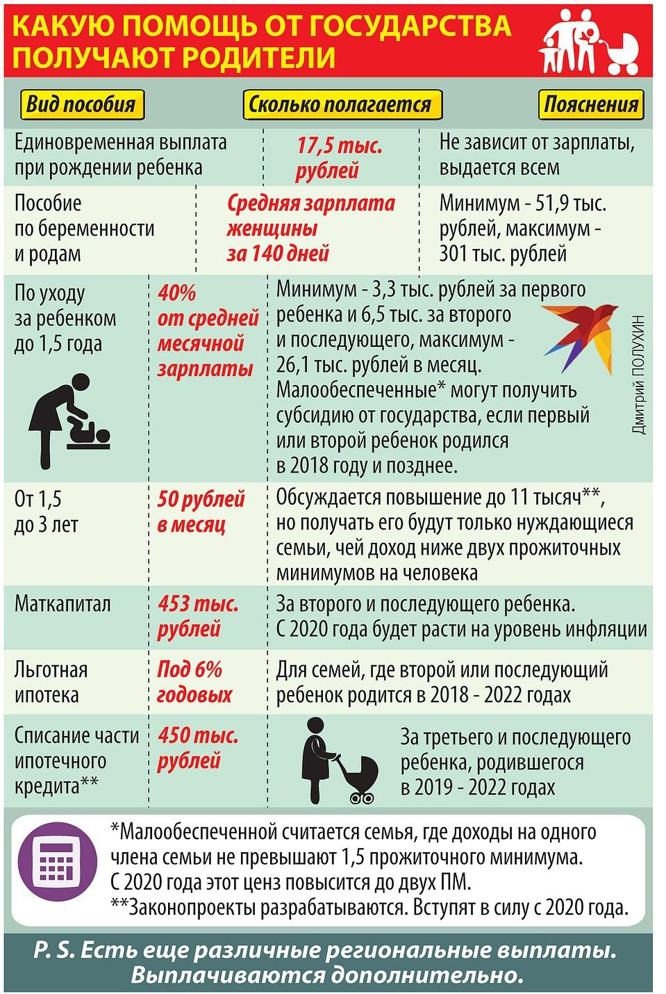 в июле 2020 года планируется взять кредит в банке на 5 лет в размере s тыс рублей 20 360 рефинансирование ипотеки сбербанк если ипотека взята в втб 24