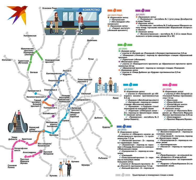 Схема развития метро в Санкт-Петербурге: станции, которые мы так ждем.