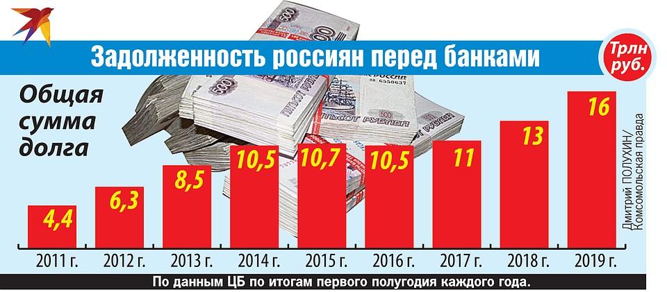 продажа авто в иркутске в кредит