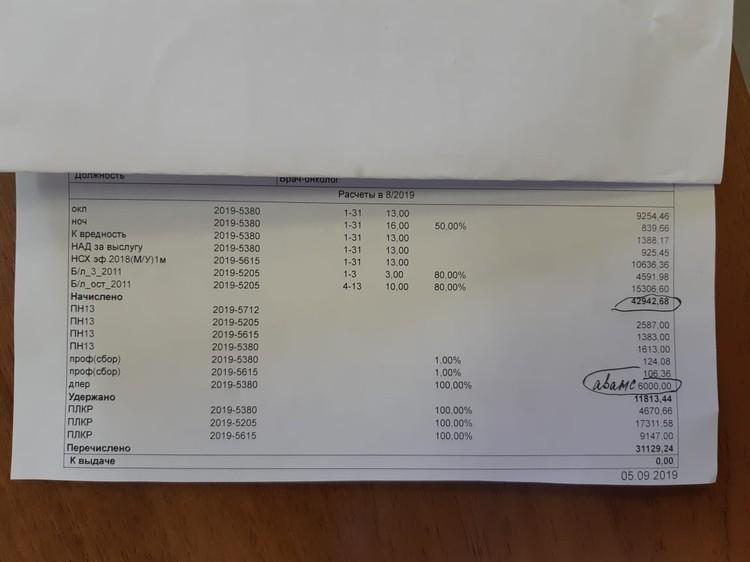 Фото квитанций о зарплате