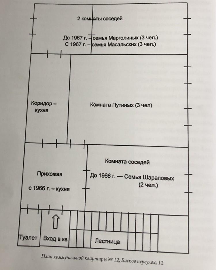 План квартиры, где жила семья Путиных