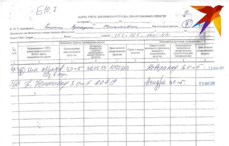 В карточке учета выдачи инсулина больному Аркадию Рогочих последняя дата - 8 июля