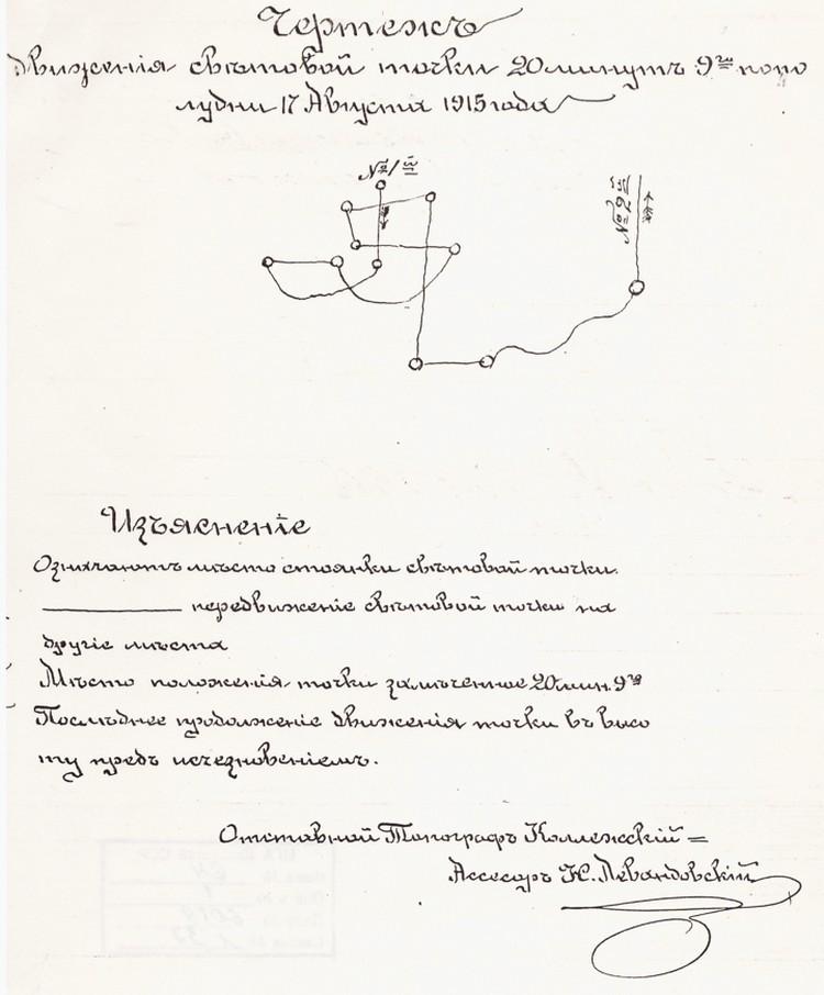 Схема маневров НЛО над Омском 17 (30) августа 1915 г., нарисованная отставным коллежским ассессором Николаем Тимофеевичем Левандовским.