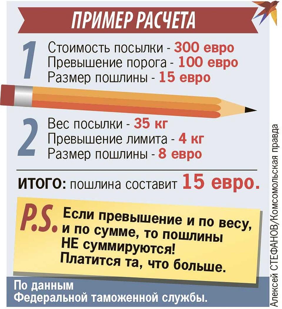 займ от 1000 рублей на карту без процентов
