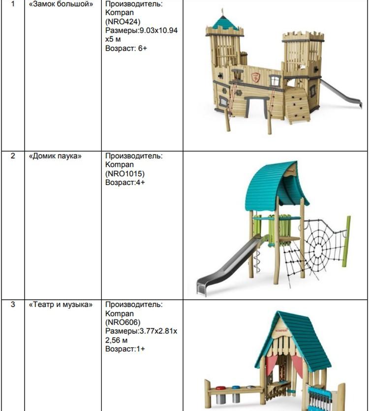 На набережной появятся три детских площадки