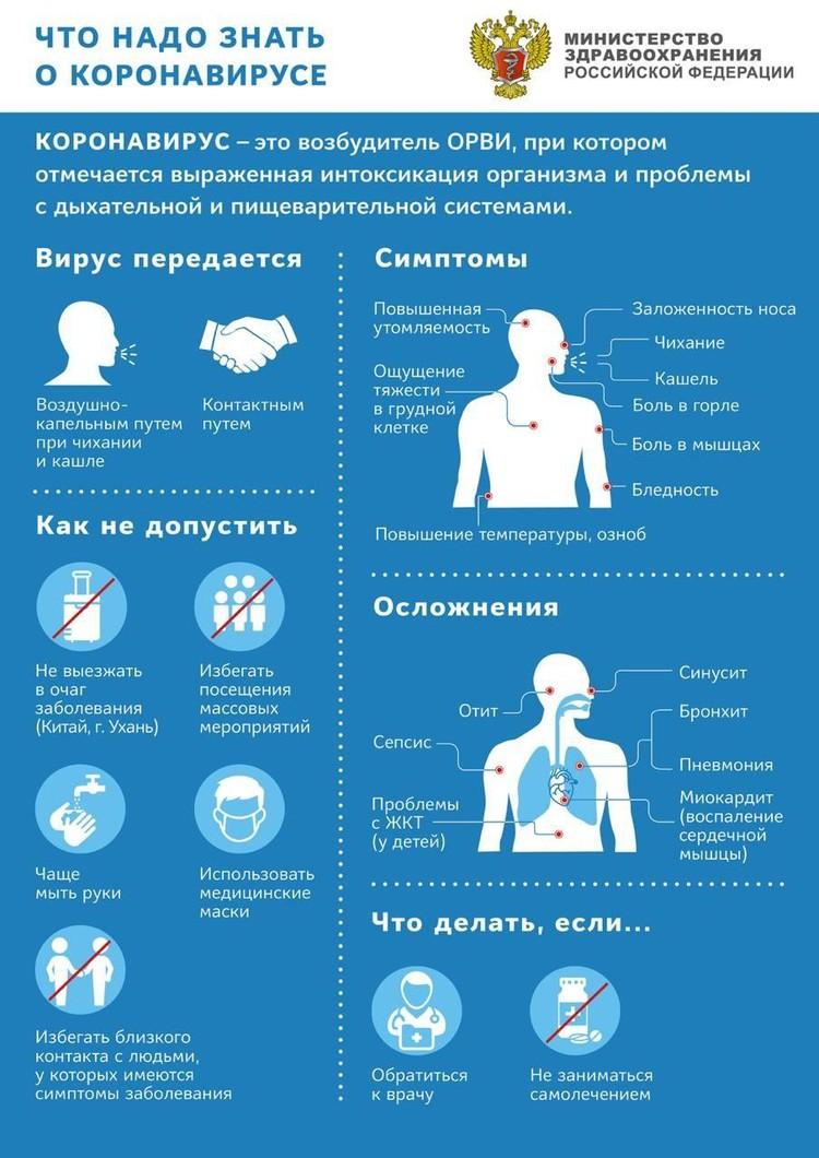 А пока вакцина не создана, Минздрав советует, как не заразиться коронавирусом. Фото: Минздрав РФ