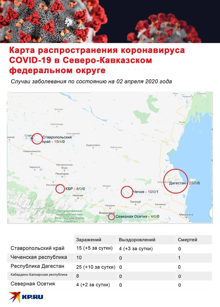 Карта распространения COVID-2019 в СКФО. Данные на 2 апреля: стопкоронавирус.рф