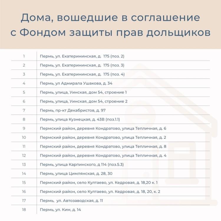 Инфографика краевого правительства