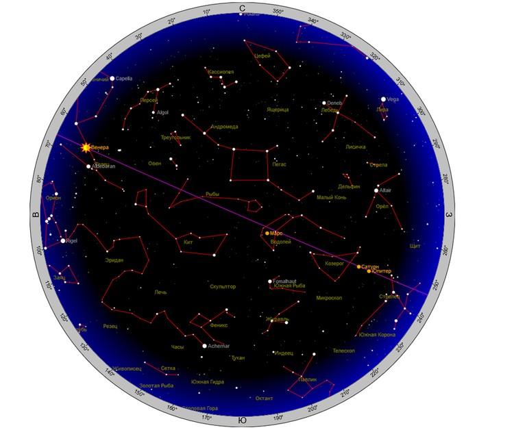 Проверить, как выстроятся планеты 4 июля можно в программе-планетарии