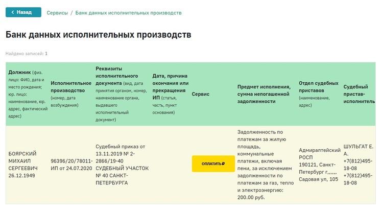 Михаил Боярский не первый раз попадает в банк данных исполнительных производств. Фото: fssp.gov.ru