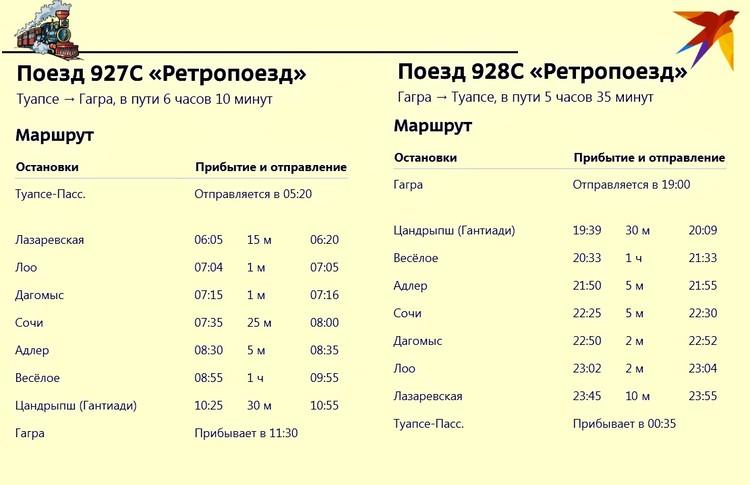 Расписание ретро-поезда Туапсе-Гагра.