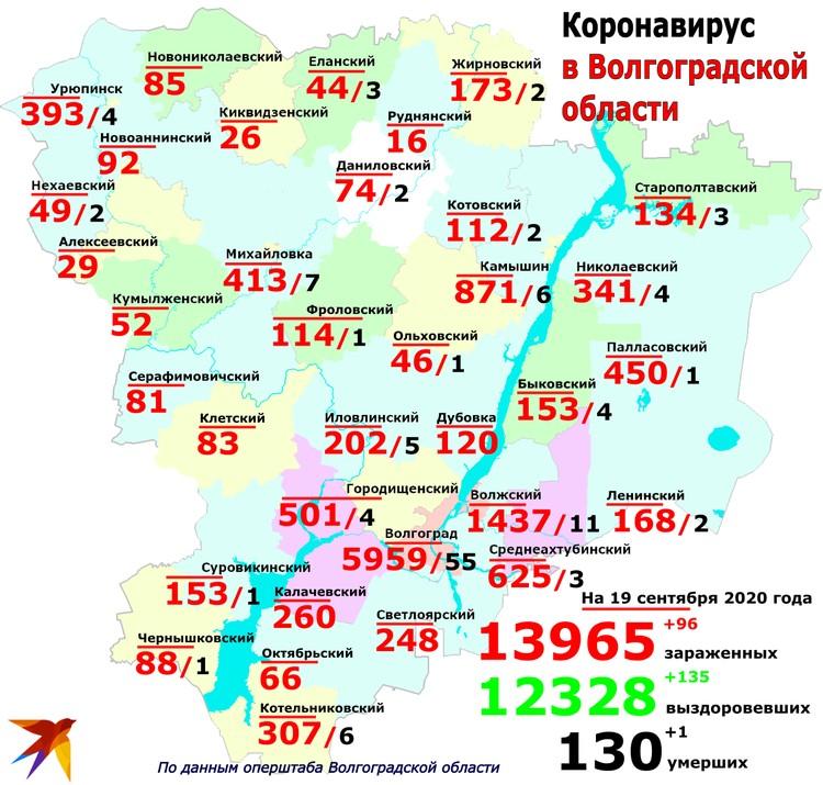 Распределение заболевших коронавирусом по городам и районам Волгоградской области.