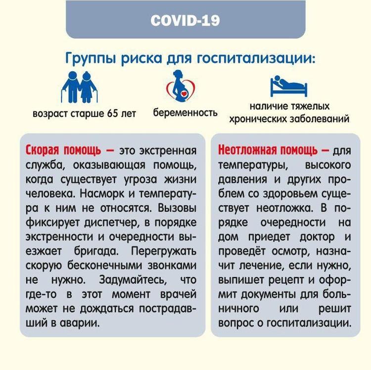 Инфографика: Минздравствуйте / Telegram.org