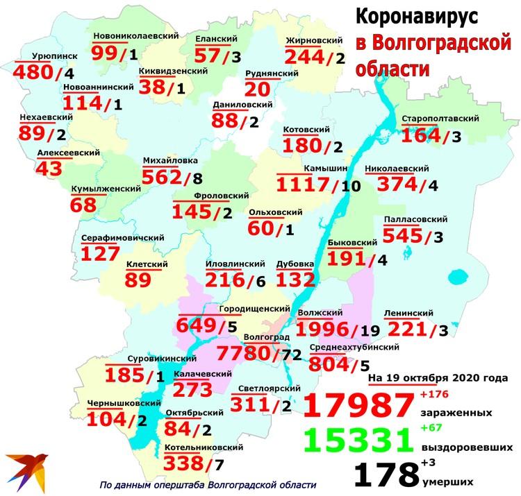 География распространения коронавируса в Волгоградской области.