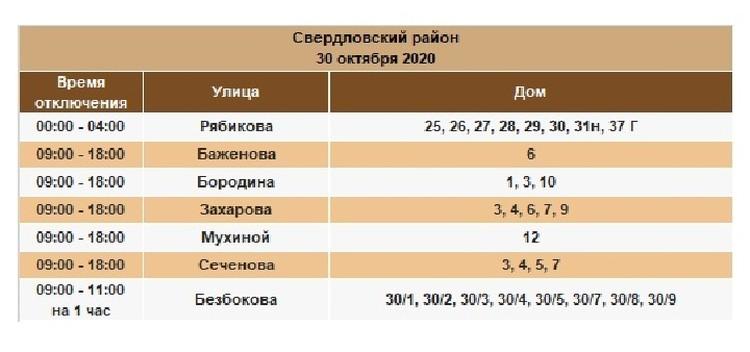 Отключение электричества в Иркутске 30 октября 2020: Свердловский район. Фото: ИЭСК