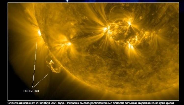 Катаклизм на обратной стороне Солнца: рентгеновское фото из сообщения ФИАН.