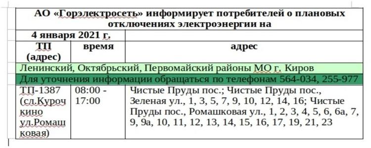 График отключения электричества в Кирове на 4 января.