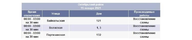 Отключение света в Иркутске 15 января 2021: адреса. Фото: ИЭСК