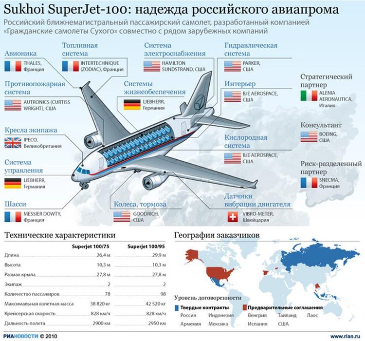 В Индонезии с радаров исчез российский самолет Superjet-100