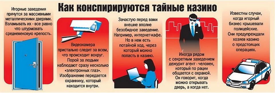 Методика организация охраны казино приложение казино вулкан для пк