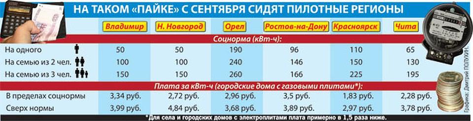 Киловатт новгороде стоимость нижнем час в в красноярска часы ломбардах