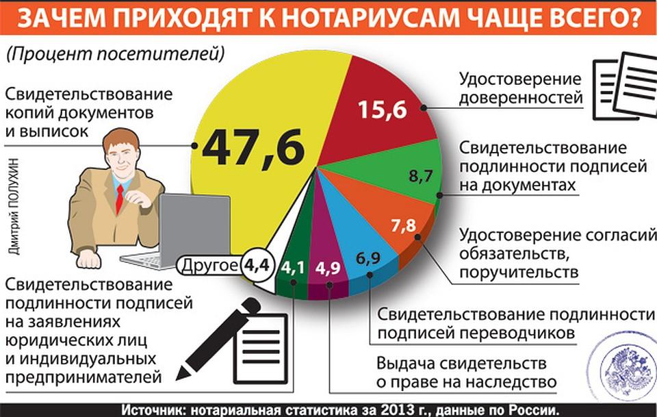 Андрей картавцев все песни слушать бесплатно mp3 подряд