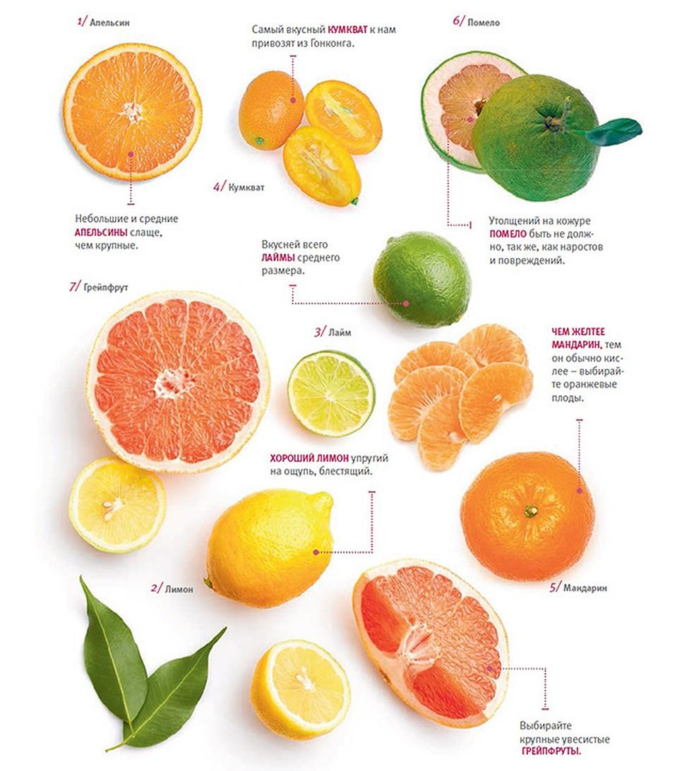 похудение с помощью лимона стоят 45